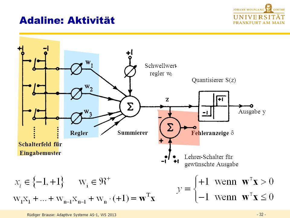 Adaline: Aktivität Schwellwert - regler w Quantisierer S(z) Ausgabe y