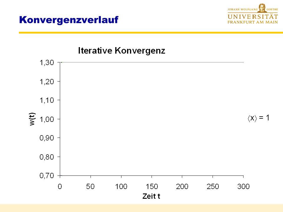 Konvergenzverlauf x = 1