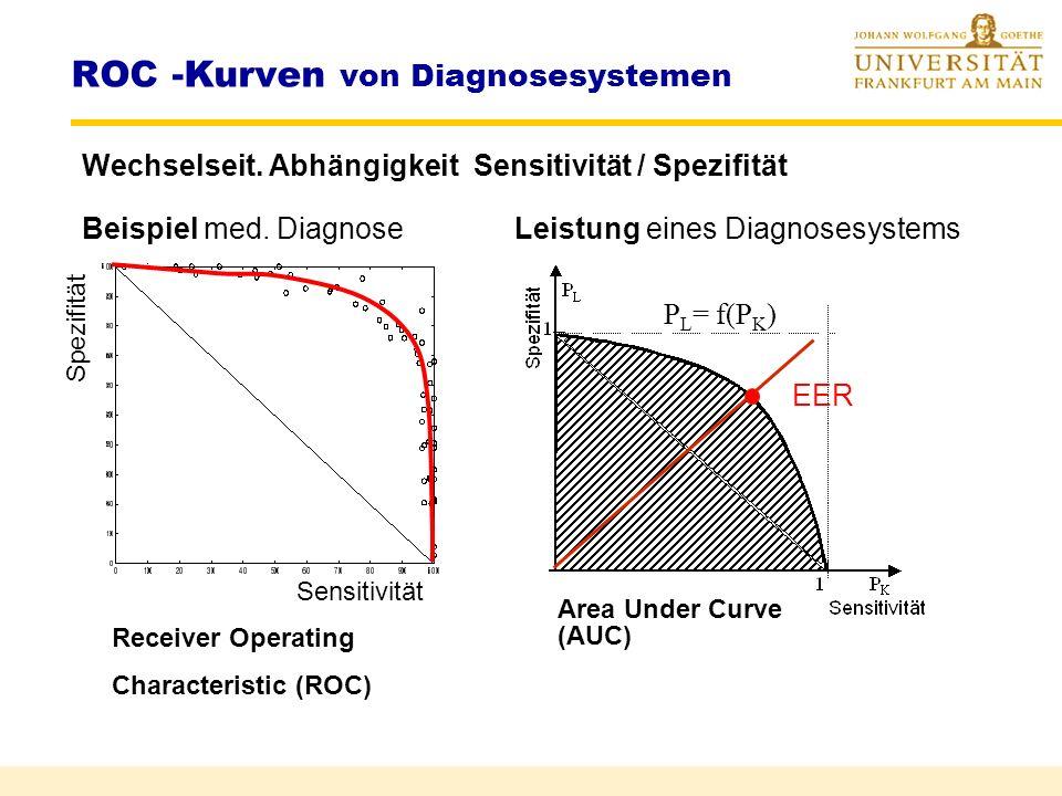 ROC -Kurven von Diagnosesystemen