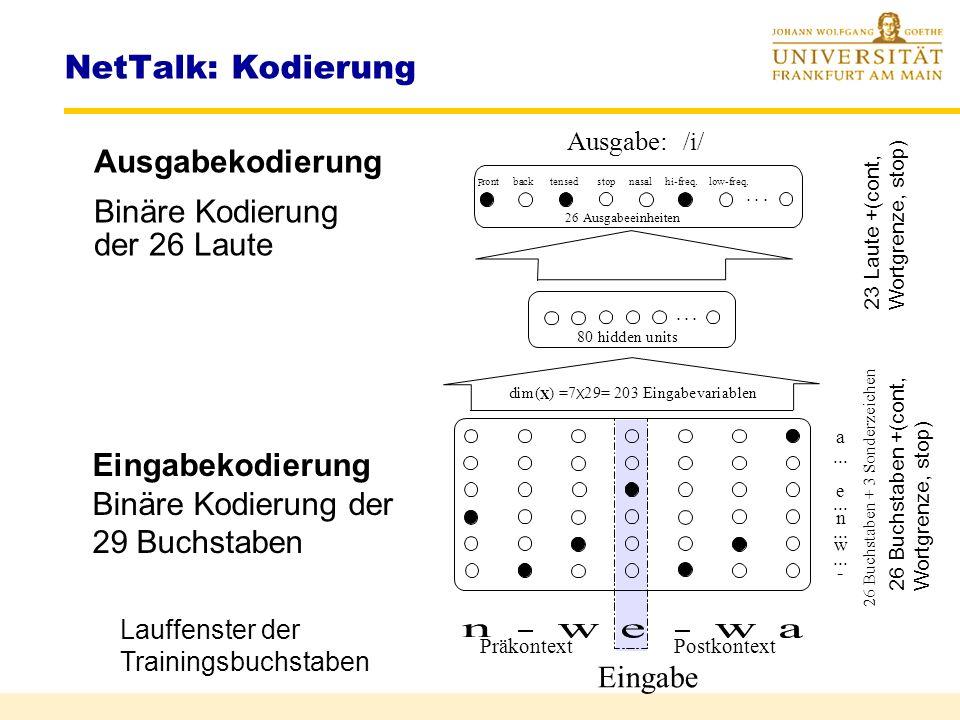 NetTalk: Kodierung Ausgabekodierung Binäre Kodierung der 26 Laute