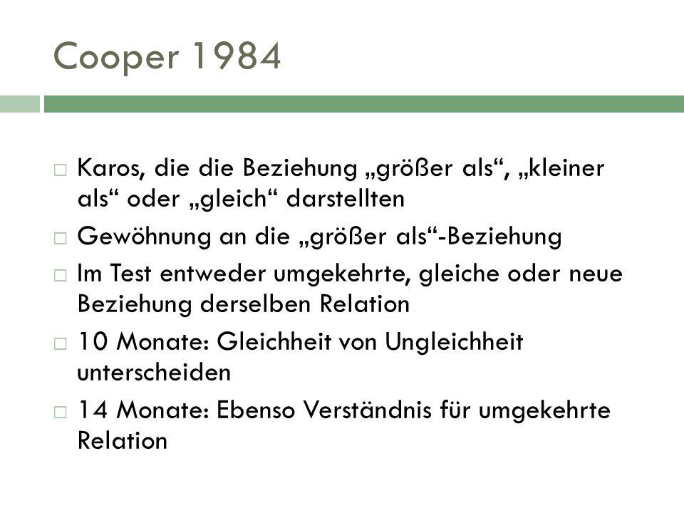"""Cooper 1984 Karos, die die Beziehung """"größer als , """"kleiner als oder """"gleich darstellten. Gewöhnung an die """"größer als -Beziehung."""