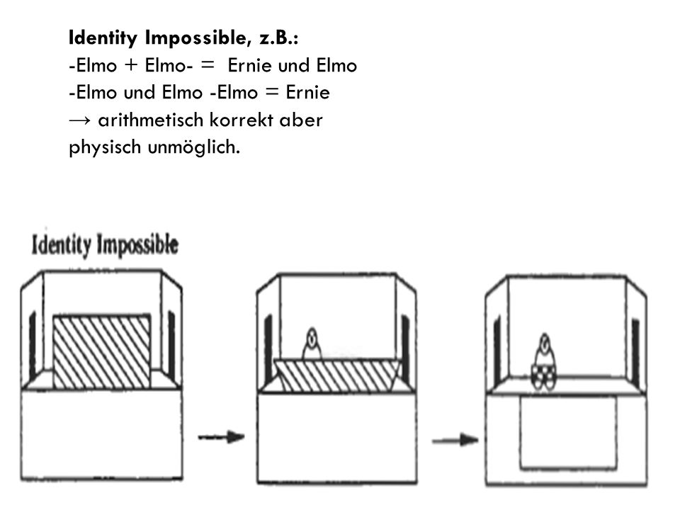 Identity Impossible, z.B.: