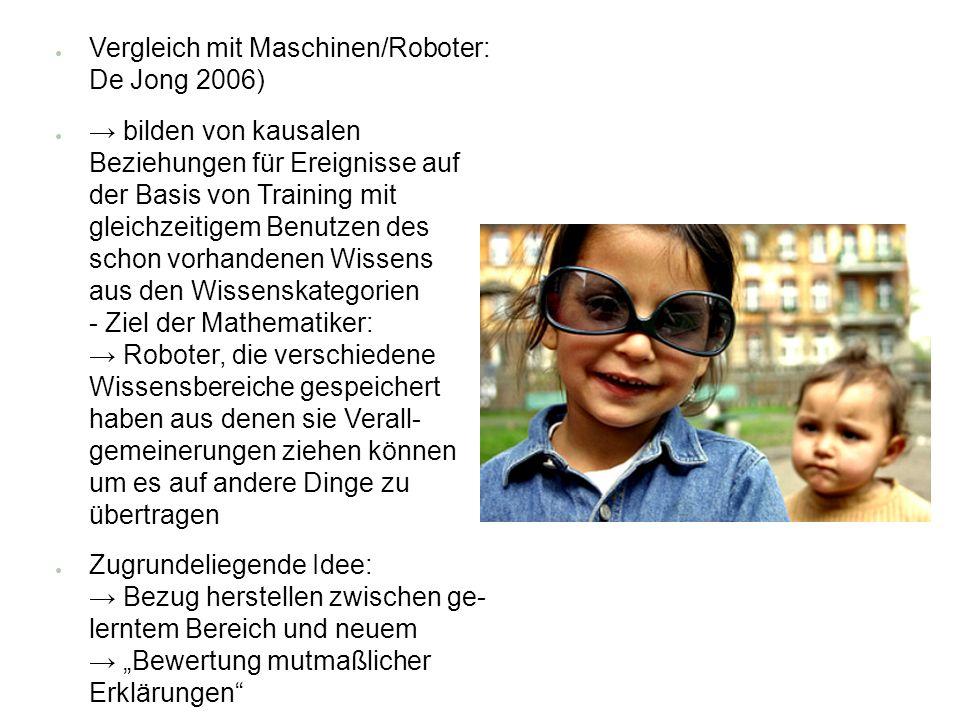 Vergleich mit Maschinen/Roboter: De Jong 2006)