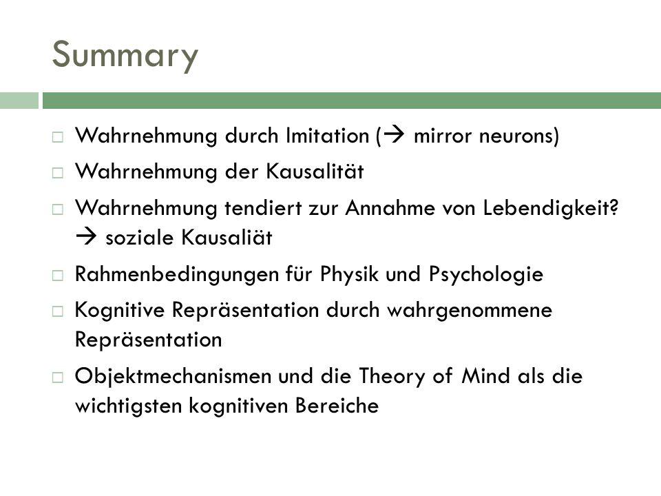 Summary Wahrnehmung durch Imitation ( mirror neurons)