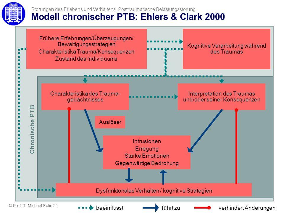 Modell chronischer PTB: Ehlers & Clark 2000