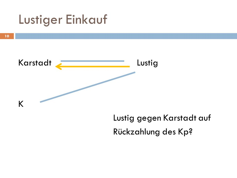 Lustiger Einkauf Karstadt Lustig K Lustig gegen Karstadt auf Rückzahlung des Kp