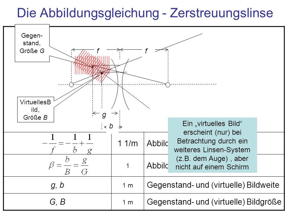 Die Abbildungsgleichung - Zerstreuungslinse
