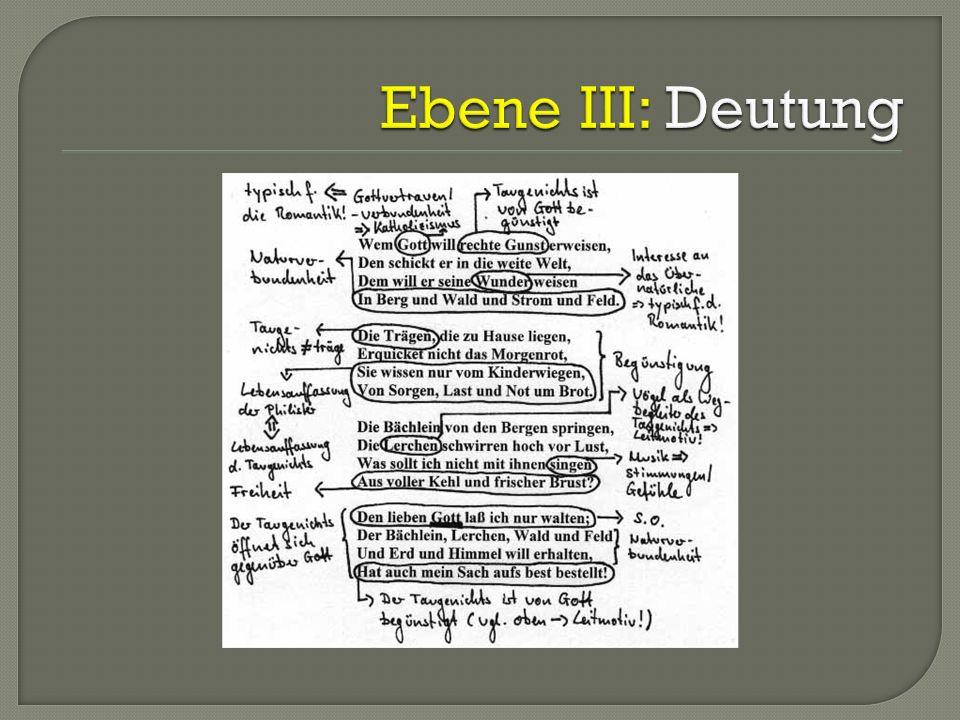 Ebene III: Deutung