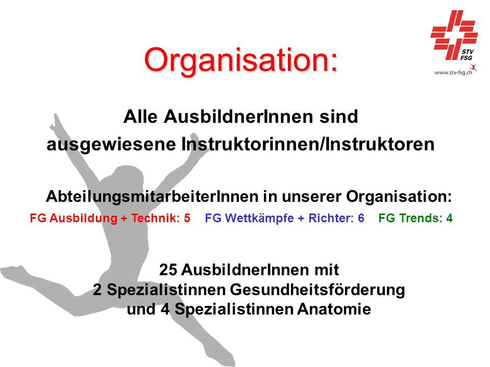 Organisation: Alle AusbildnerInnen sind