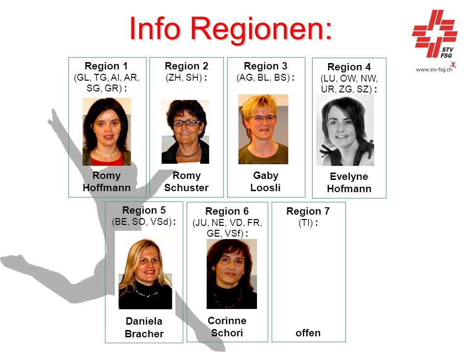 Info Regionen: Region 1 Romy Hoffmann Region 2 Romy Schuster Region 3