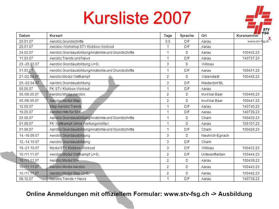 Kursliste 2007 Datum. Kursart. Tage. Sprache. Ort. Kursnummer. 20.01.07. Aerobic Grundschritte.