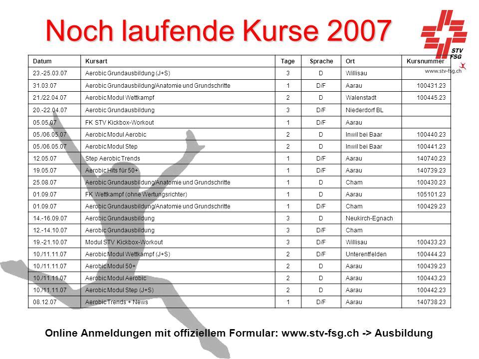 Noch laufende Kurse 2007 Datum. Kursart. Tage. Sprache. Ort. Kursnummer. 23.-25.03.07. Aerobic Grundausbildung (J+S)