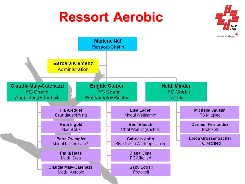 Ressort Aerobic Marlene Näf Ressort-Chefin