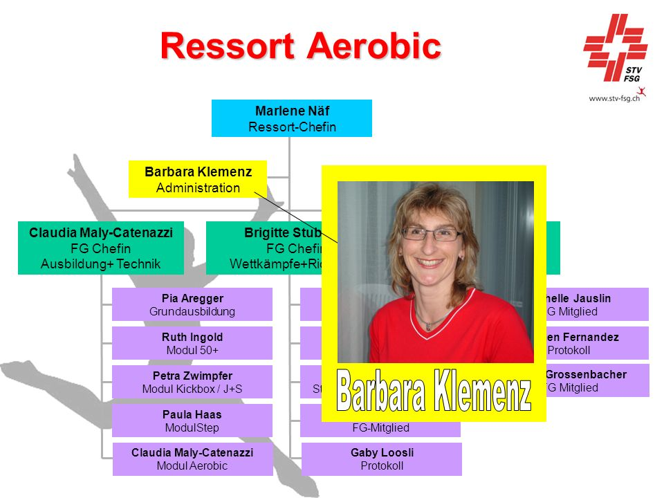 Ressort Aerobic Barbara Klemenz Marlene Näf Ressort-Chefin