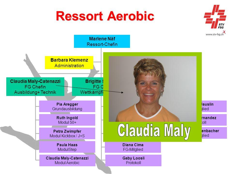 Ressort Aerobic Claudia Maly Marlene Näf Ressort-Chefin
