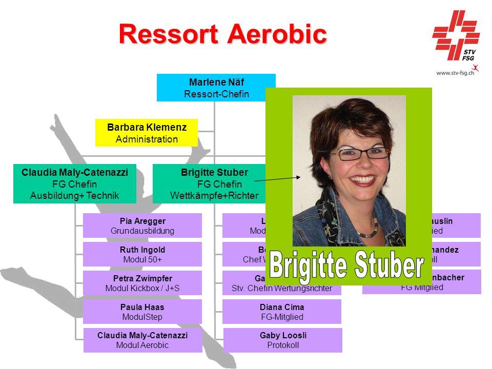 Ressort Aerobic Brigitte Stuber Marlene Näf Ressort-Chefin