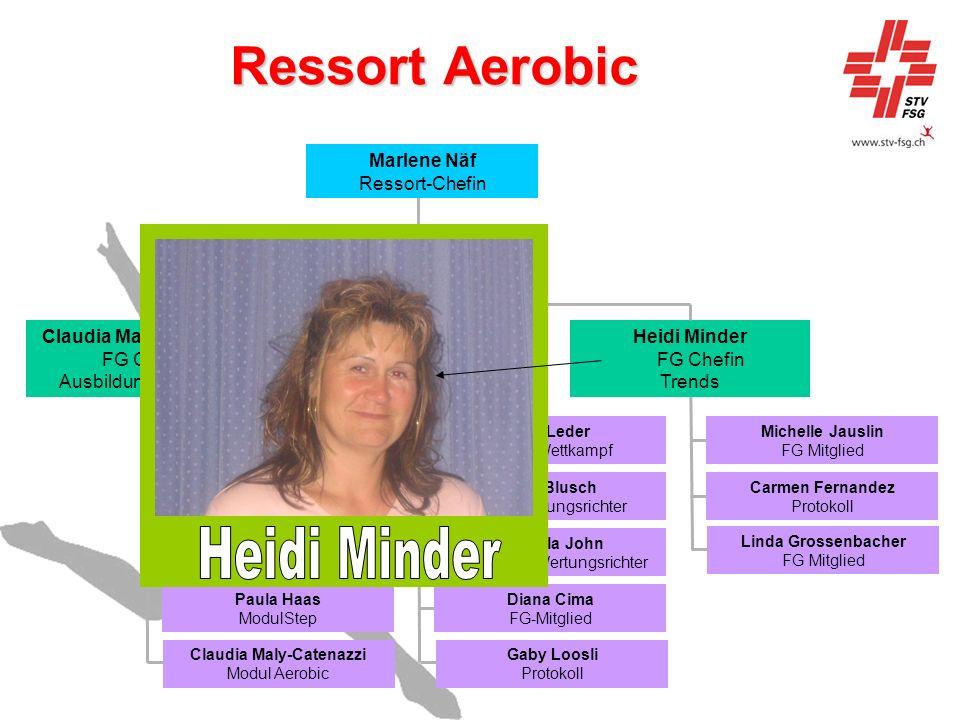 Ressort Aerobic Heidi Minder Marlene Näf Ressort-Chefin