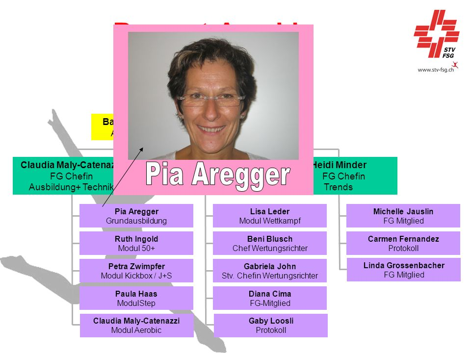 Ressort Aerobic Pia Aregger Marlene Näf Ressort-Chefin