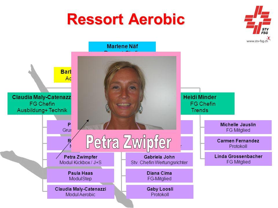 Ressort Aerobic Petra Zwipfer Marlene Näf Ressort-Chefin
