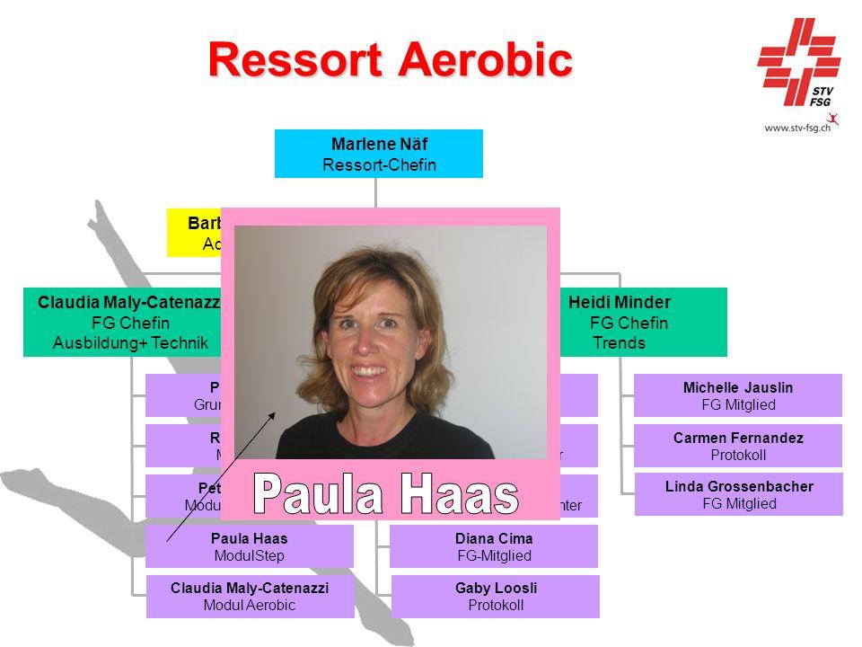 Ressort Aerobic Paula Haas Marlene Näf Ressort-Chefin