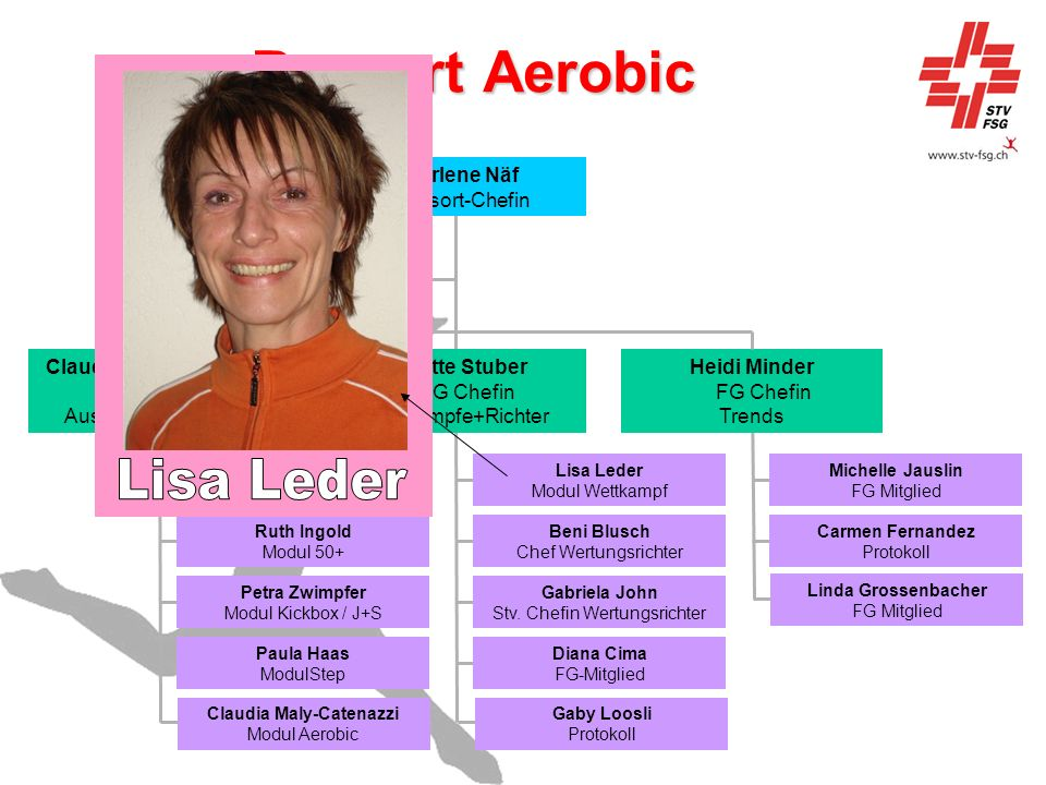 Ressort Aerobic Lisa Leder Marlene Näf Ressort-Chefin