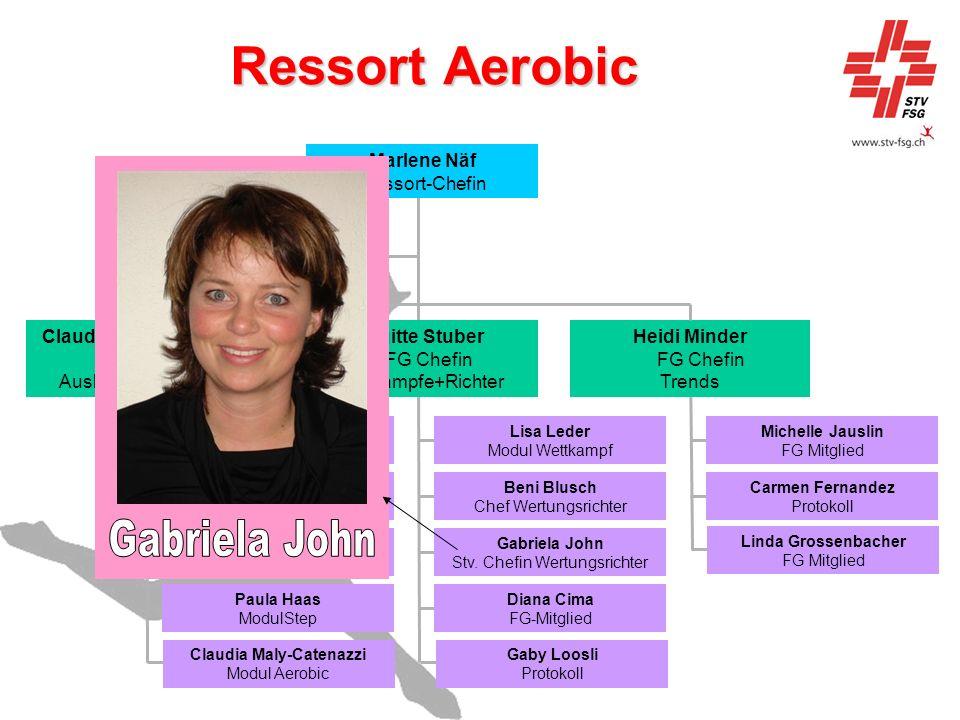 Ressort Aerobic Gabriela John Marlene Näf Ressort-Chefin