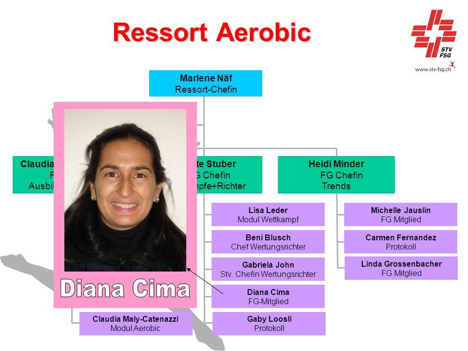 Ressort Aerobic Diana Cima Marlene Näf Ressort-Chefin