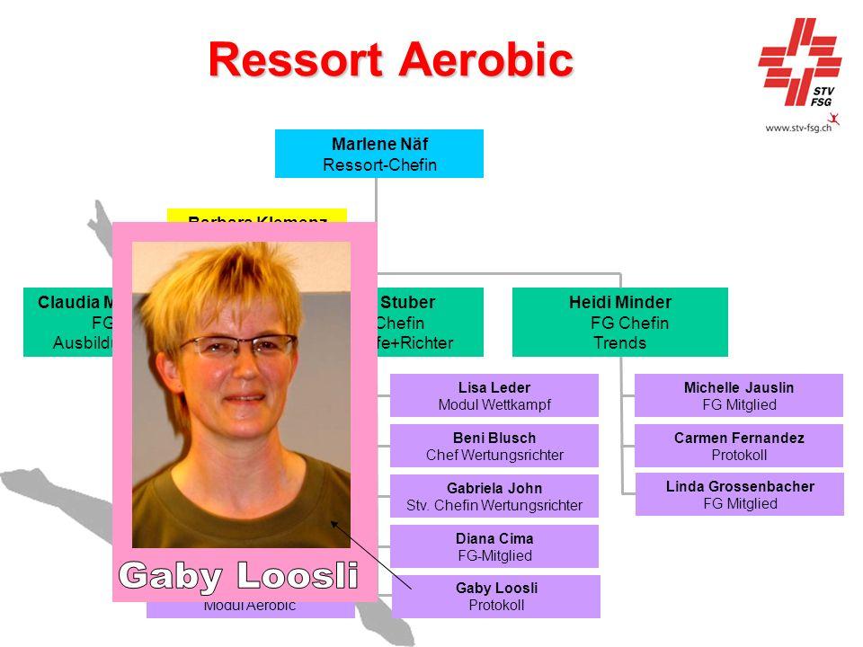 Ressort Aerobic Gaby Loosli Marlene Näf Ressort-Chefin