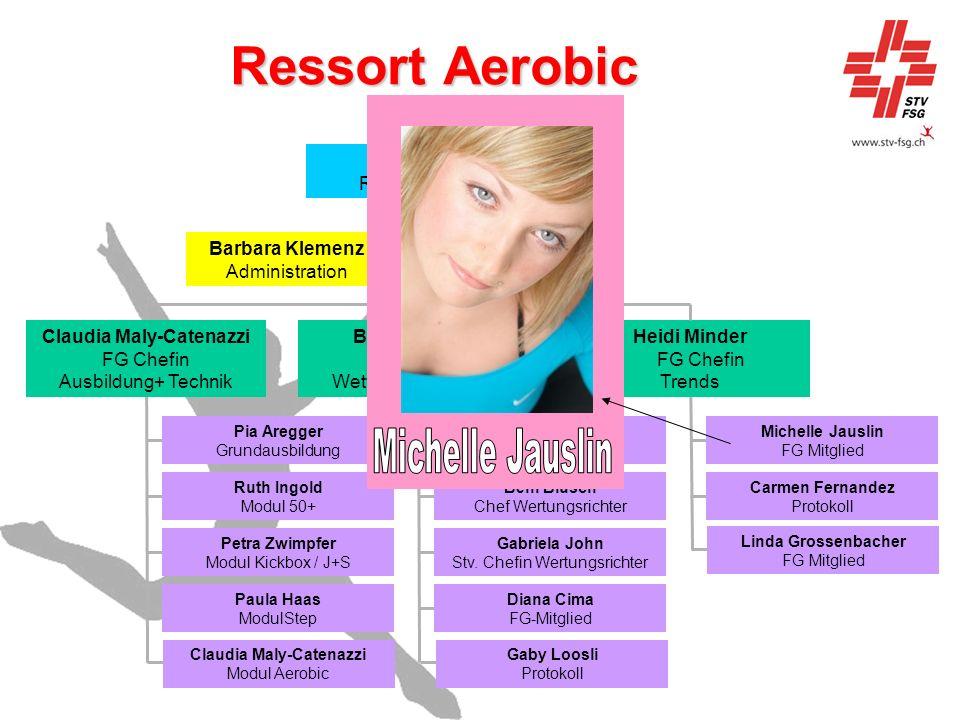 Ressort Aerobic Michelle Jauslin Marlene Näf Ressort-Chefin