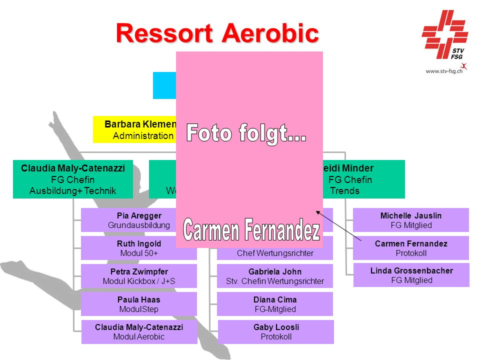 Ressort Aerobic Foto folgt... Carmen Fernandez