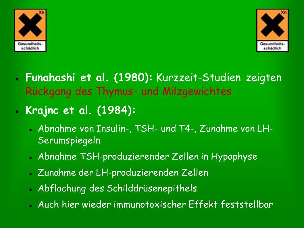 Funahashi et al. (1980): Kurzzeit-Studien zeigten Rückgang des Thymus- und Milzgewichtes