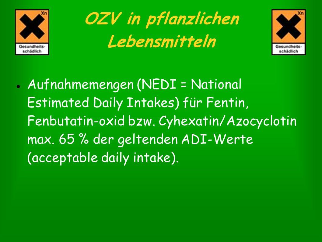 OZV in pflanzlichen Lebensmitteln