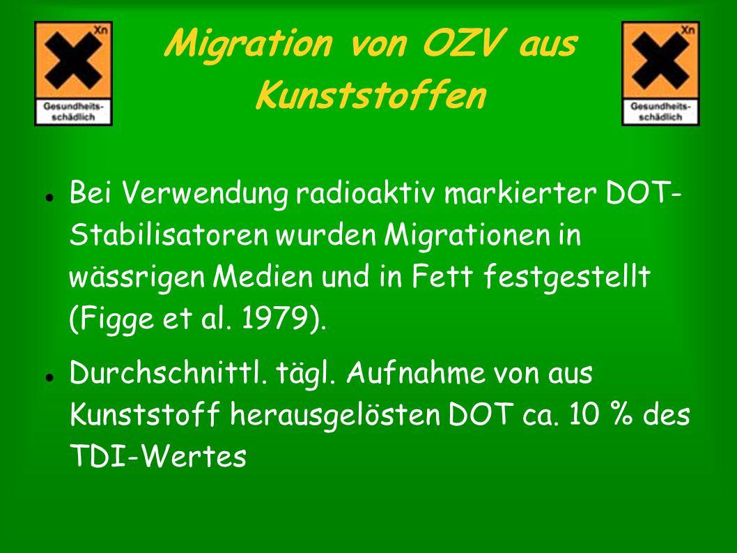 Migration von OZV aus Kunststoffen