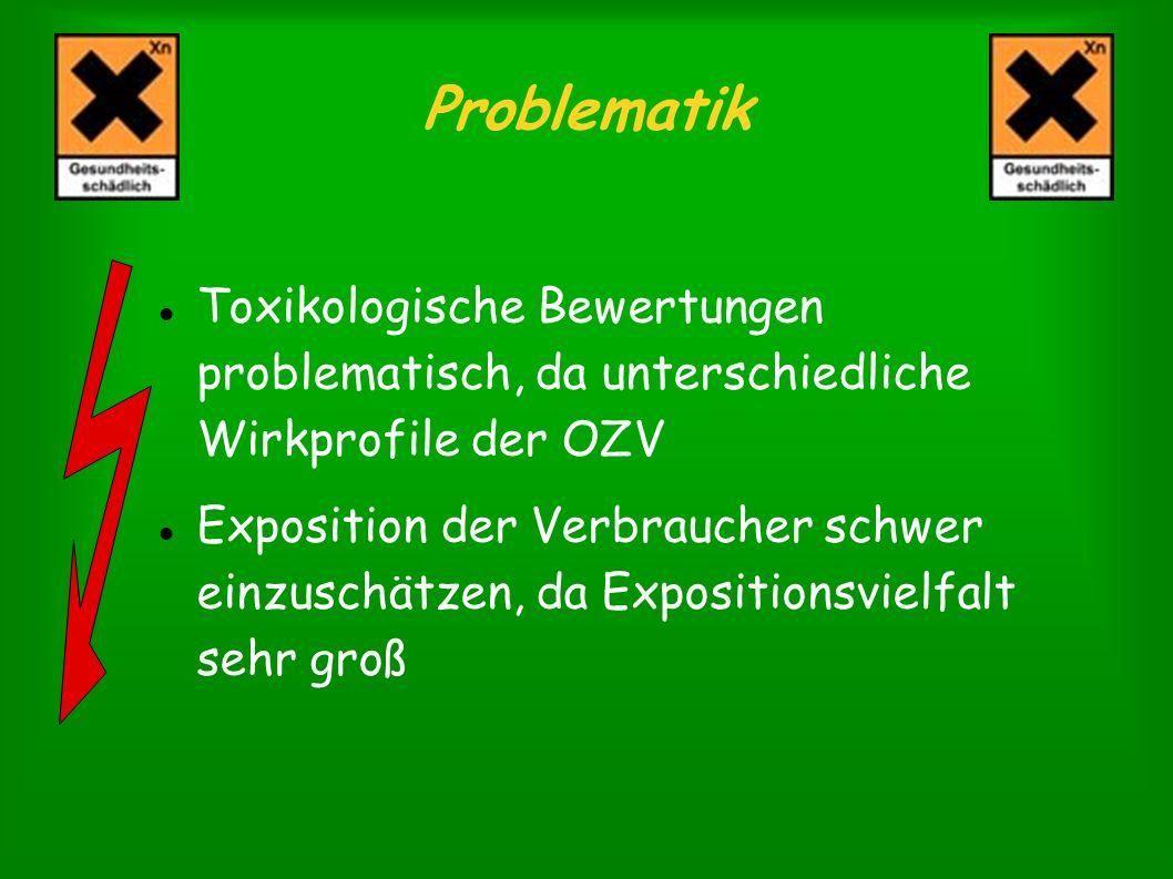 Problematik Toxikologische Bewertungen problematisch, da unterschiedliche Wirkprofile der OZV.