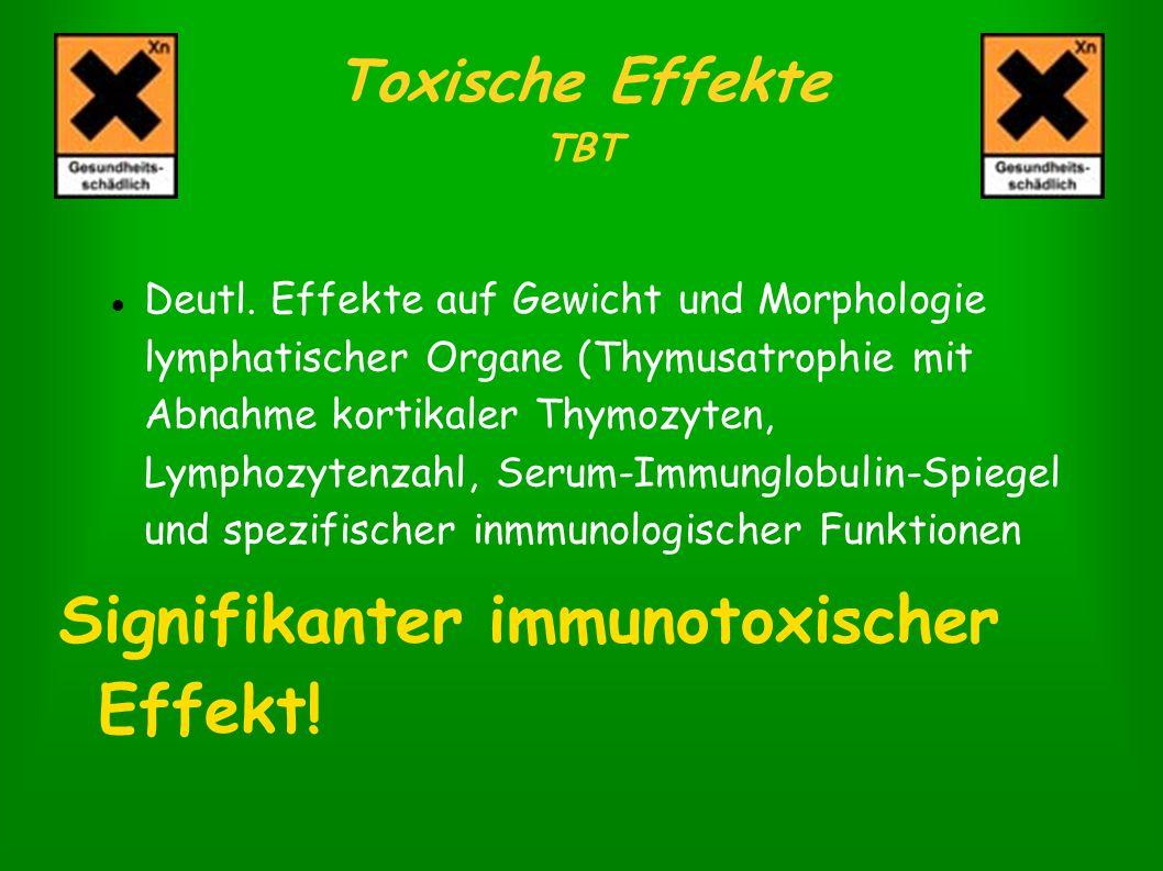 Signifikanter immunotoxischer Effekt!