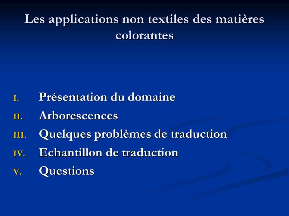 Les applications non textiles des matières colorantes