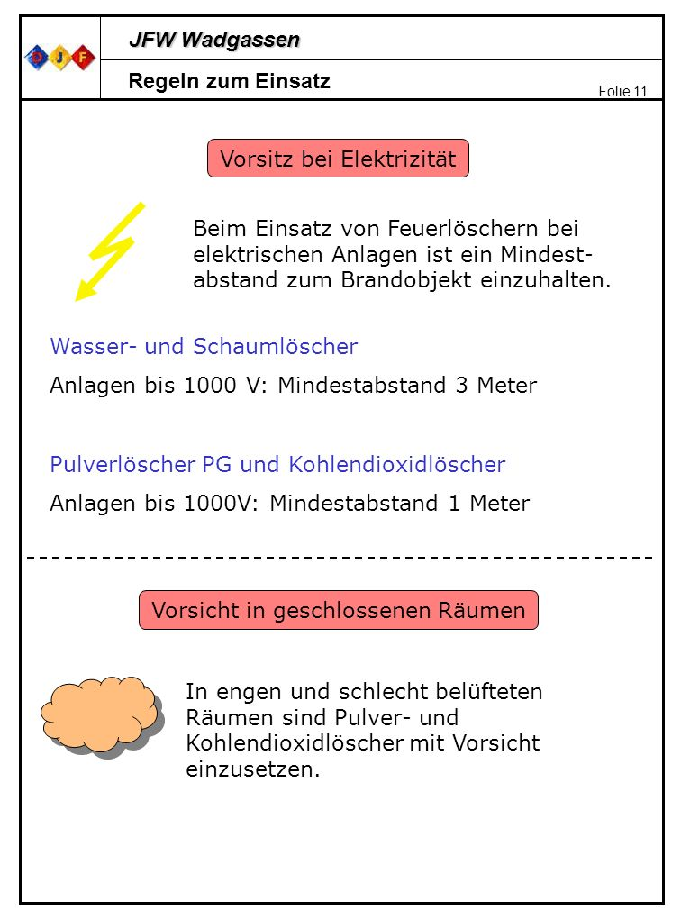 Vorsitz bei Elektrizität
