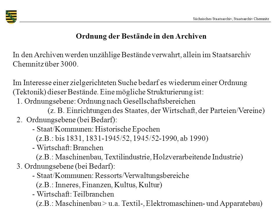 Ordnung der Bestände in den Archiven