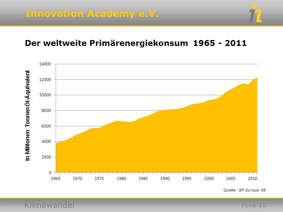 Der weltweite Primärenergiekonsum 1965 - 2011
