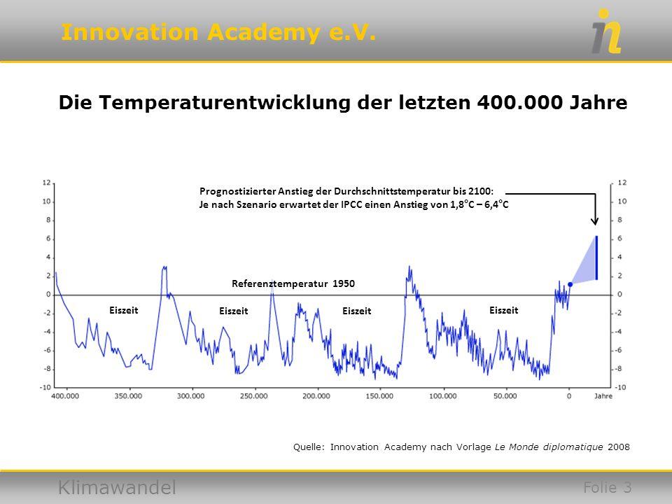 Die Temperaturentwicklung der letzten 400.000 Jahre