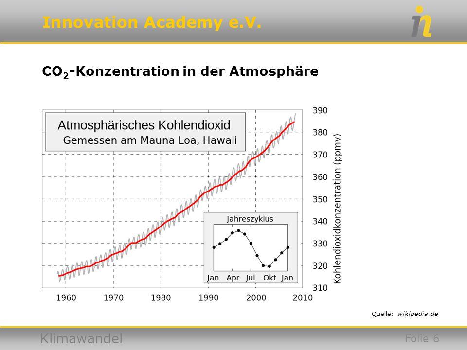 CO2-Konzentration in der Atmosphäre