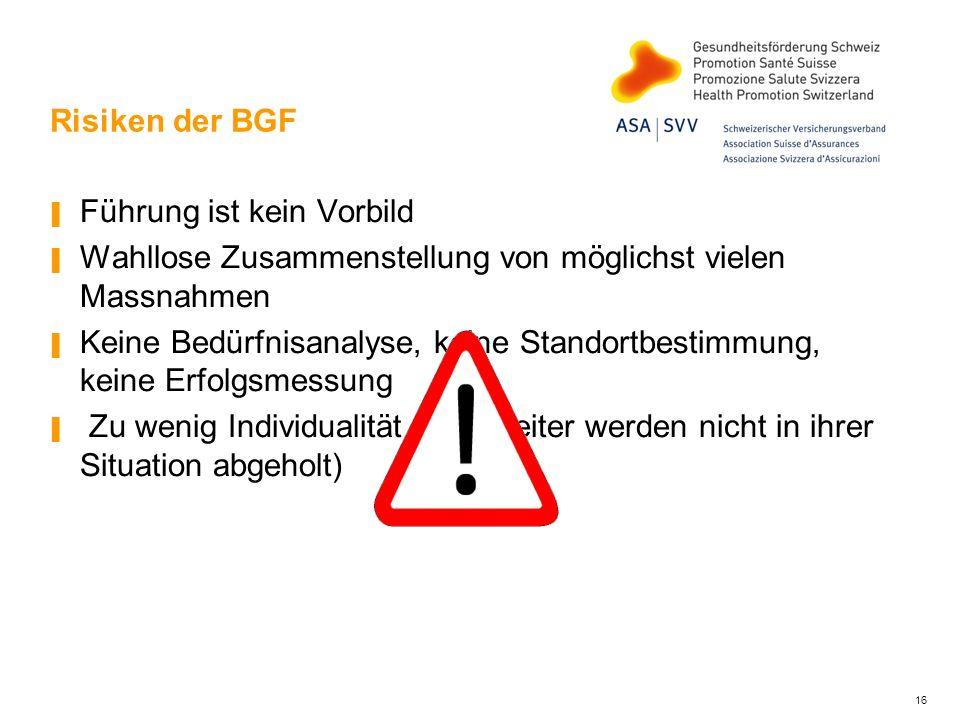 Risiken der BGF Führung ist kein Vorbild. Wahllose Zusammenstellung von möglichst vielen Massnahmen.