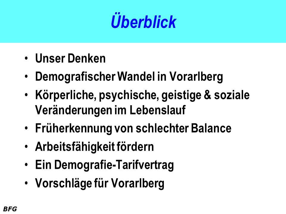 Überblick Unser Denken Demografischer Wandel in Vorarlberg