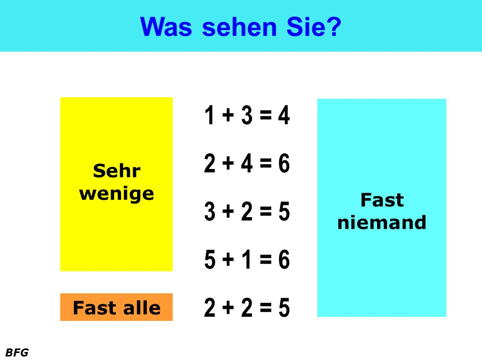 Was sehen Sie 1 + 3 = 4 2 + 4 = 6 3 + 2 = 5 5 + 1 = 6 2 + 2 = 5