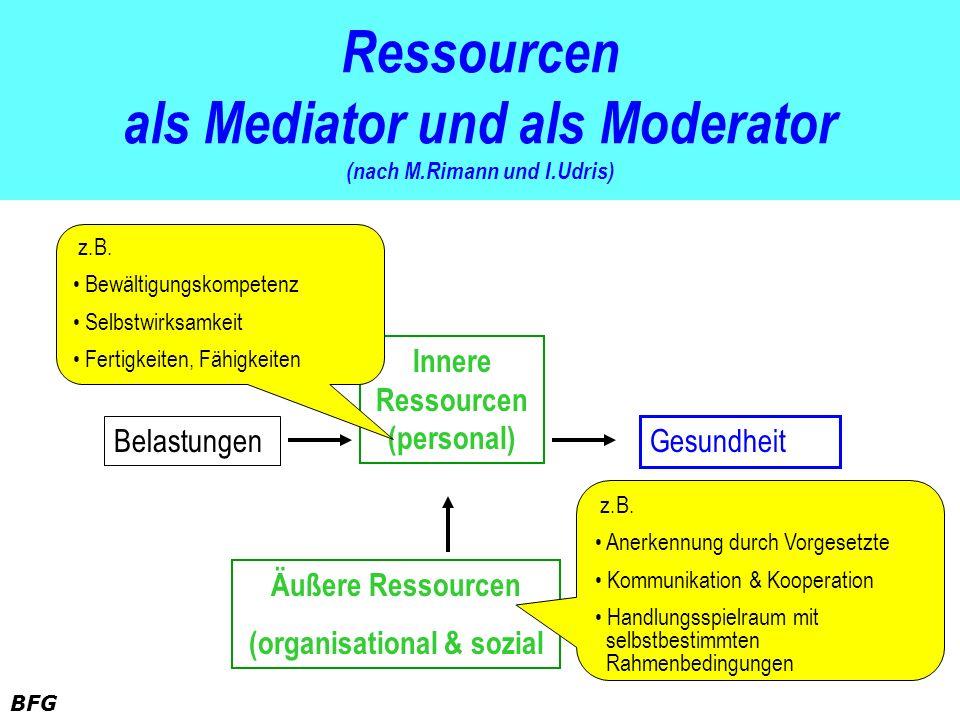 Ressourcen als Mediator und als Moderator (nach M.Rimann und I.Udris)