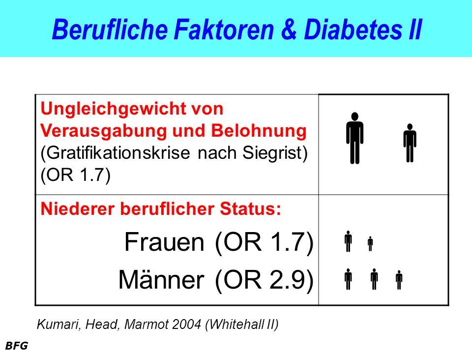 Berufliche Faktoren & Diabetes II