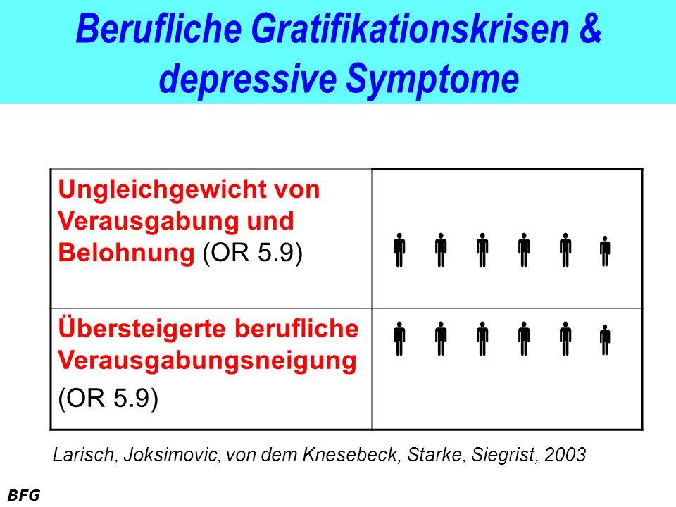 Berufliche Gratifikationskrisen & depressive Symptome