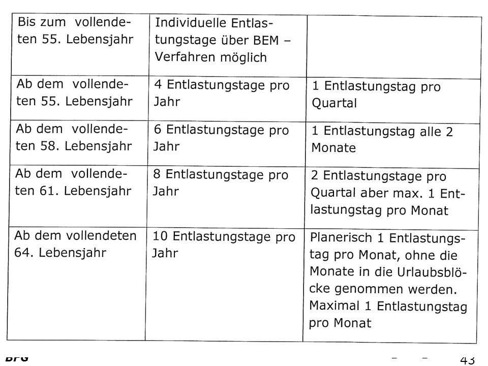 Ilmarinen/Geißler/Frevel_WA-A_2011