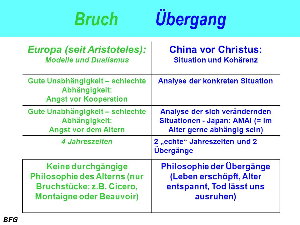 Bruch Übergang Europa (seit Aristoteles): China vor Christus: oder: