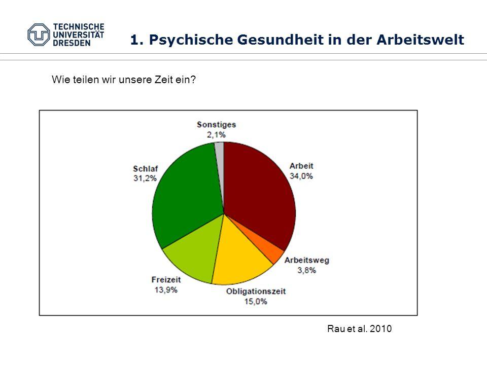 1. Psychische Gesundheit in der Arbeitswelt